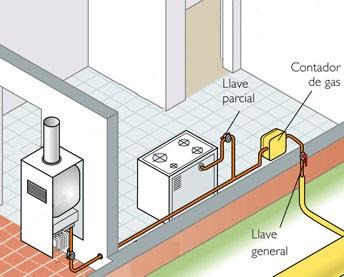 Que hacemos en la revisi n de su caldera bapesa for Gas natural en casa